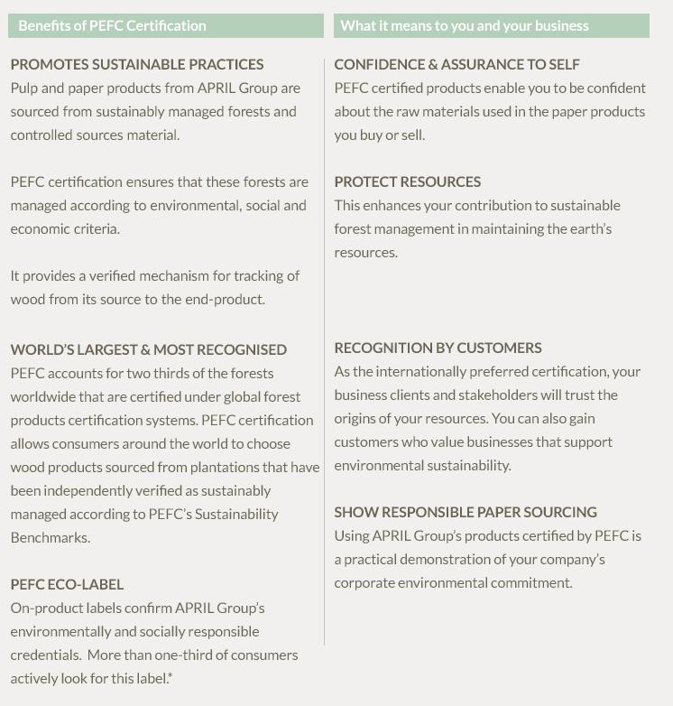 Pefc Endorsement Of Forest Certification April Group