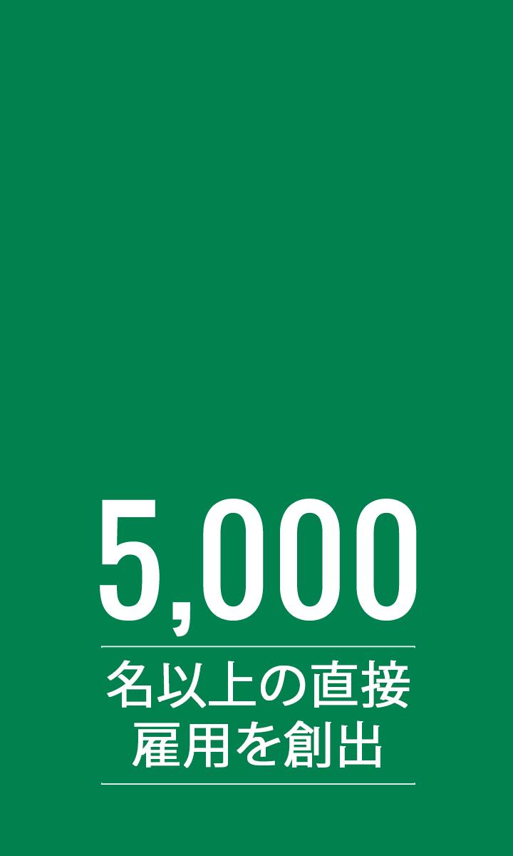 5000 Jobs Created