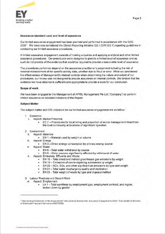 Inspirational letter of assurance cover letter examples for Ernst and young resume sample