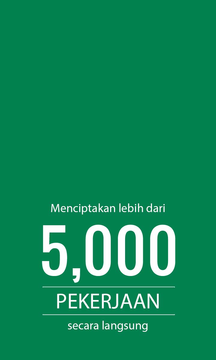 5,000 pekerjaan