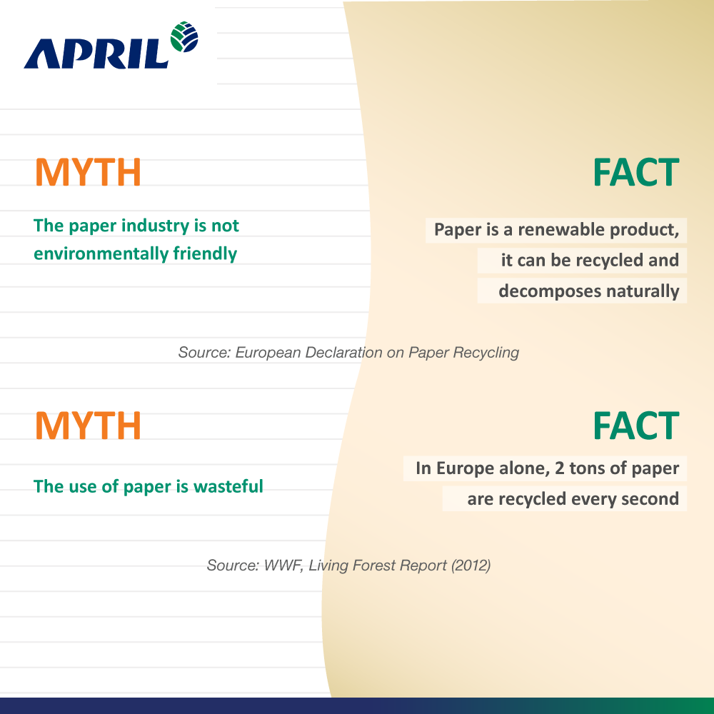 Paper is renewable product and can be recycled