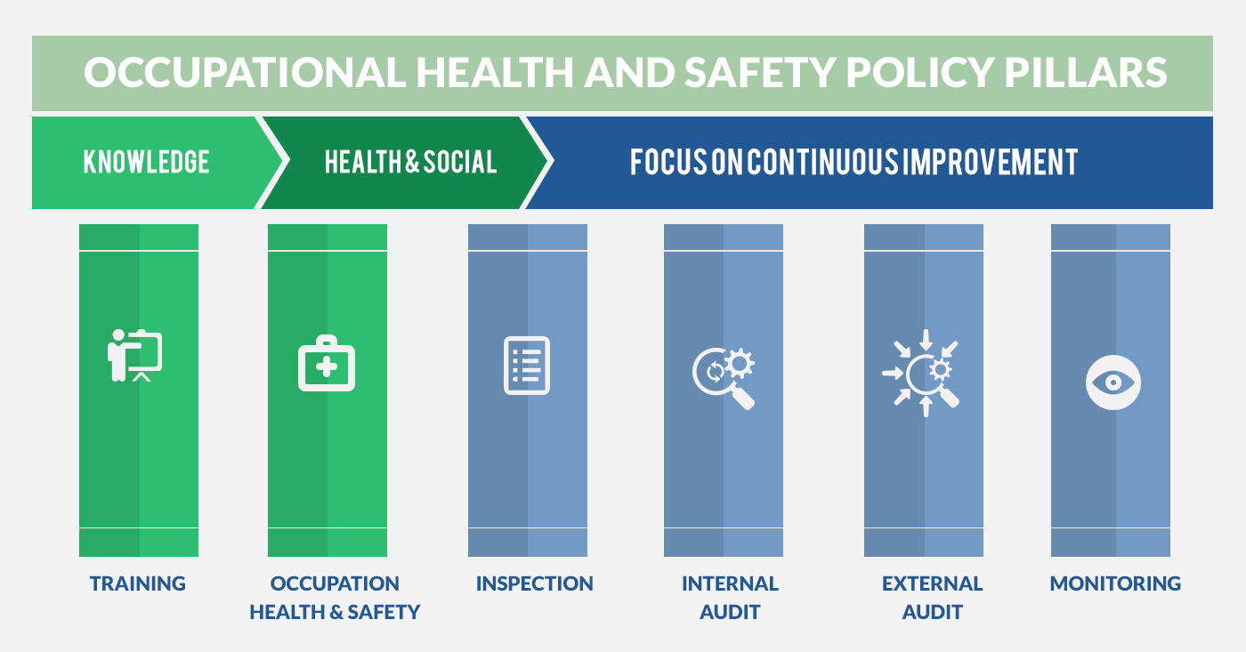 APRIL Group - Occupational Health and Safety (OHS) policy